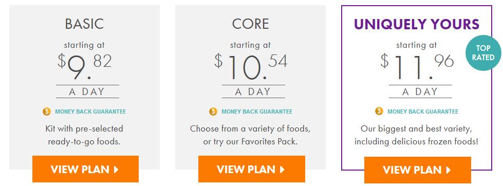 Nutrisystem_Cost+Per_Plan